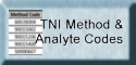 TNI Method & Analyte Codes